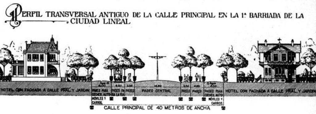 Arturo Soria y la Ciudad Lineal